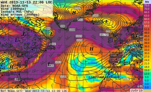 wind 300 hPa